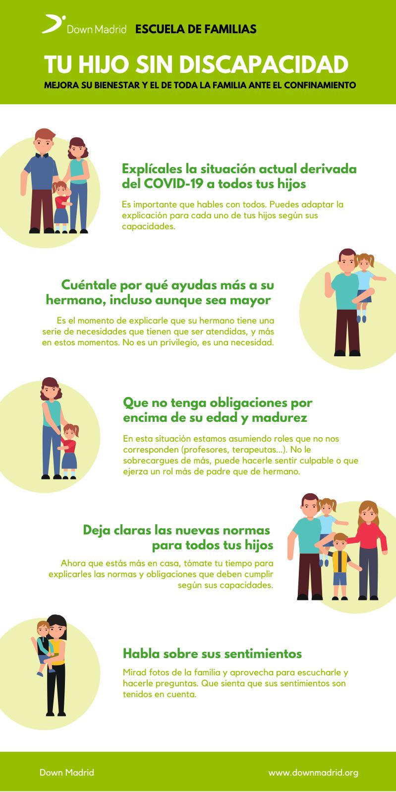 """Down Madrid impulsa el bienestar de los hermanos de personas con discapacidad durante el confinamiento: """"Son una pieza clave en la convivencia"""""""
