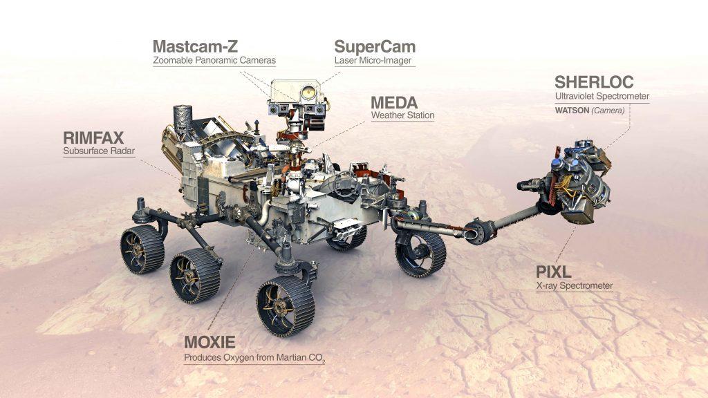 El rover de la NASA que aterriza hoy en Marte incorpora tecnología española