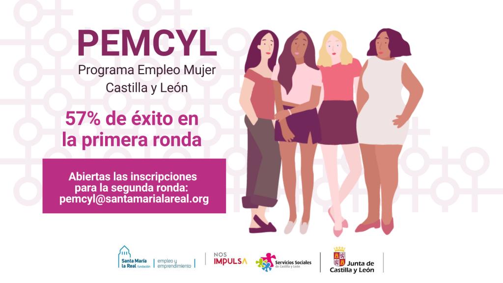 La primera fase del programa para mejorar la empleabilidad de las mujeres en Castilla y León finaliza con un 57% de éxito